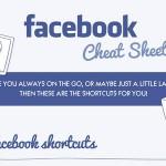 Facebook で使えるキーボードショートカット